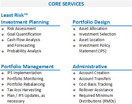 Core-Services